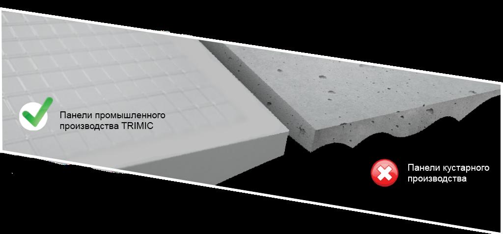 Гипсовые стеновые панели промышленного производства от фабрики TRIMIC купить от производителя