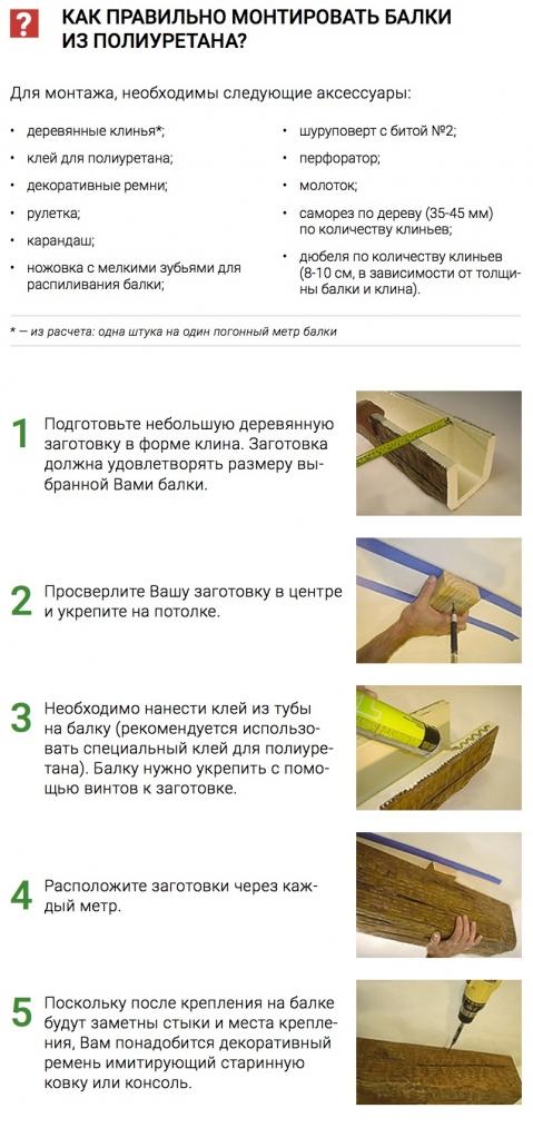 Как правильно осуществить своими силами монтаж фальшбалок, подробная инструкция.