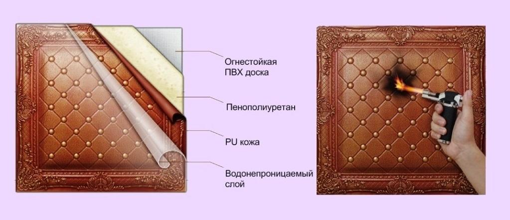 Мягкие панели состоят из нескольких слоев и имеют следующее устройство