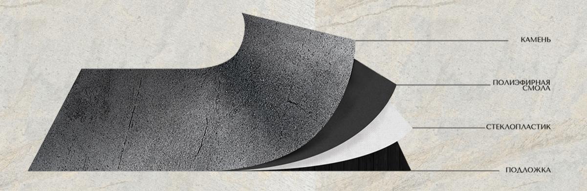 Технология производства каменного шпона: