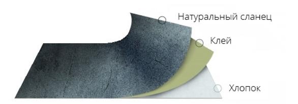 Из чего состоит натуральный экологический каменный шпон от немецкого производителя
