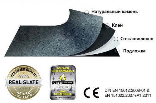 Каменный шпон из натурального сланца серии State-Lite Classic состоит из природного сланца толщиной 0,1 – 1,4 мм наклеенного на натуральной полиэфирной подложке со стекловолокном для прочности и формоустойчивости.